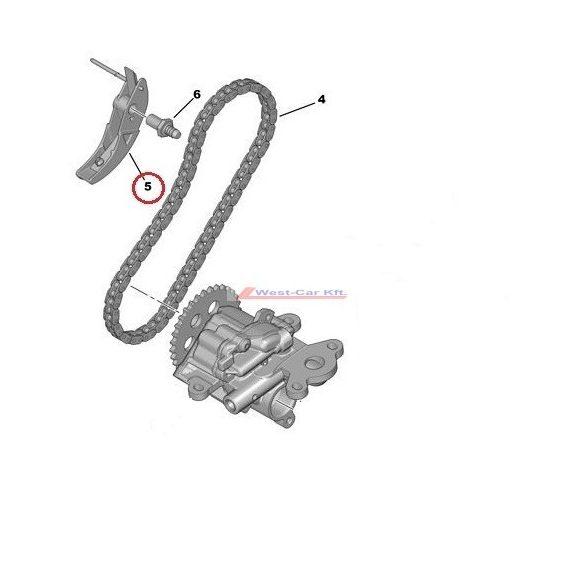 2006- Citroen Jumper Peugeot Boxer Ford Transit 2.2HDI  Olajpumpa láncfeszítő Gyári szám: 103318 9675827980 1676437