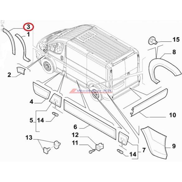 Ajtó díszléc Jobb első Citroen Jumper Peugeot Boxer/ 06