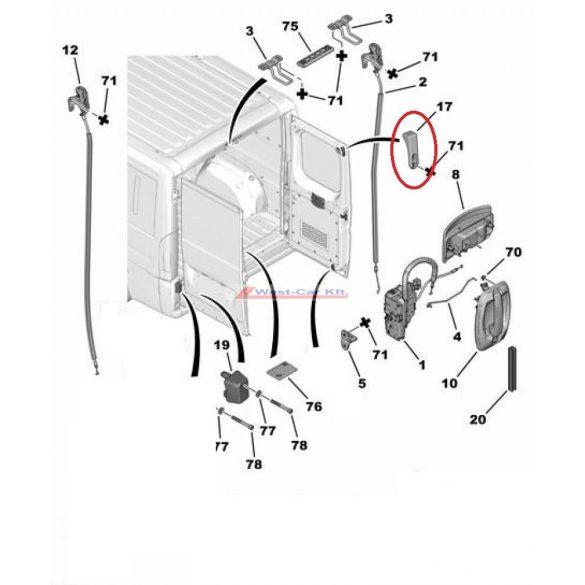 Hátsó ajtóütköző felső Citroen Jumper Peugeot Boxer 06- Gyári szám: 8724.E8 1648323680