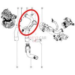 2010-> Renault Master / Opel Movano / Nissan NV400 Hűtőcső csonk Gyári szám: 8201128904 210470894R