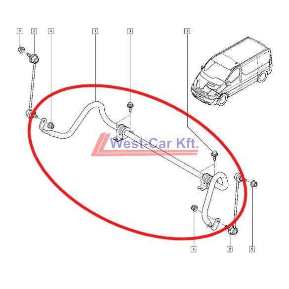 2014-> Renault Trafic Nissan NV300 Opel Vivaro stabilizátor növelt terhelhetőséghez komplett Gyári szám: 546115535R