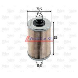 2001--> R. Master II / III. Movano A / B Trafic II Vivaro fuel filter 87mm VALEO OE: 7701208613