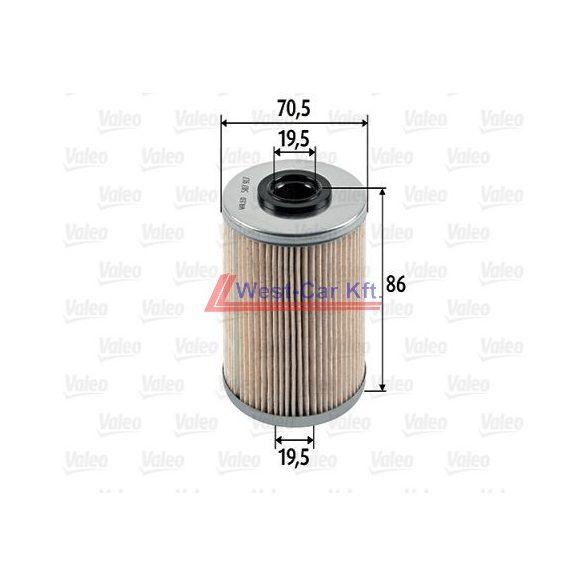 2001--> R. Master II / III. Movano A / B Trafic II Vivaro Üzemanyag szűrő 87mm VALEO Gyári szám: 7701208613