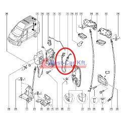 2001-> Renault Trafic Opel Vivaro gyári (Nissan) hátsó zárbowden Gyári szám: 8200148264