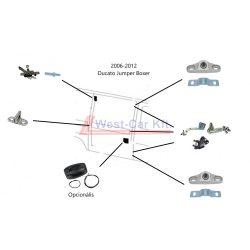 2006-2012 Ducato Jumper Boxer tolóajtó felújító készlet (kilincs, görgők, ütközők, zárfogadók)